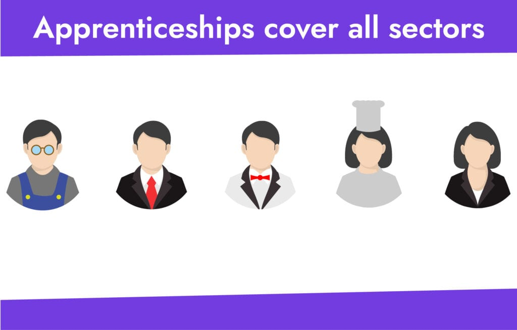 apprenticeships for adults, remote learning, about us, Empentis Training Solutions, apprenticeships, e learning, expertise, online apprenticeships